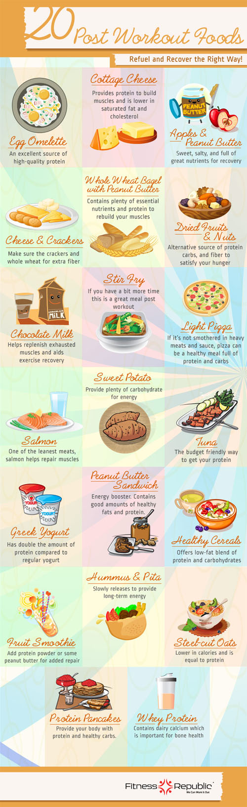 20 post workout foods
